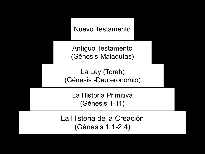 La Historia de la Creación (Génesis 1:1-2:4)