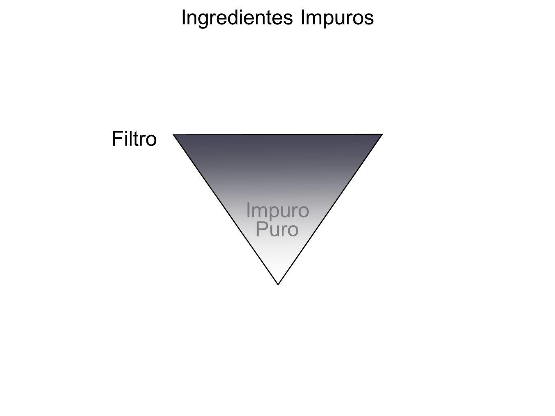 Ingredientes Impuros Filtro Impuro Puro