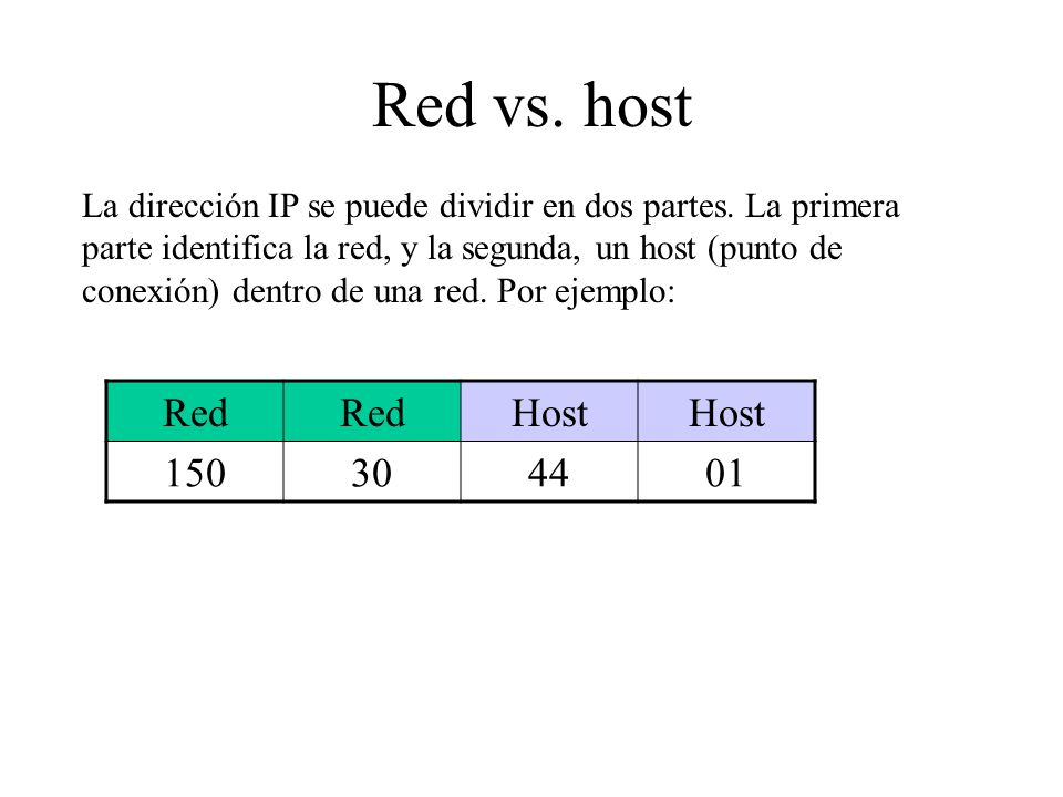 Red vs. host