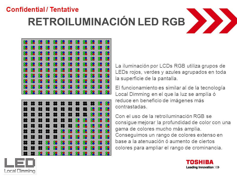 RETROILUMINACIÓN LED RGB