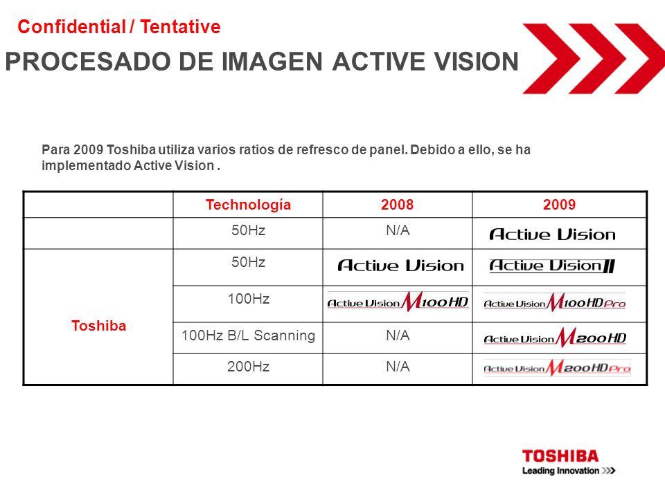 PROCESADO DE IMAGEN ACTIVE VISION