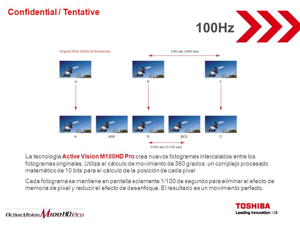 100Hz Confidential / Tentative