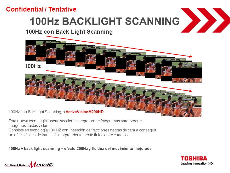 100Hz con Back Light Scanning