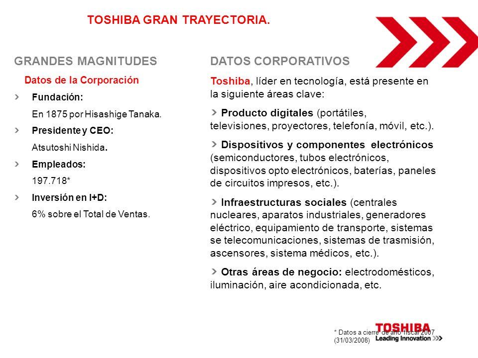 TOSHIBA GRAN TRAYECTORIA.