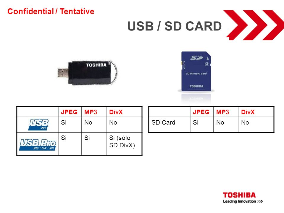 USB / SD CARD Confidential / Tentative JPEG MP3 DivX Si No