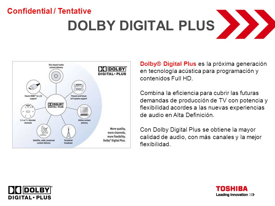 DOLBY DIGITAL PLUS Confidential / Tentative
