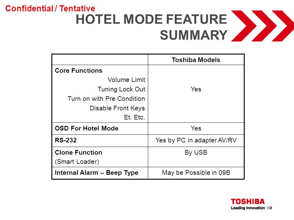 Yes by PC in adapter AV/RV