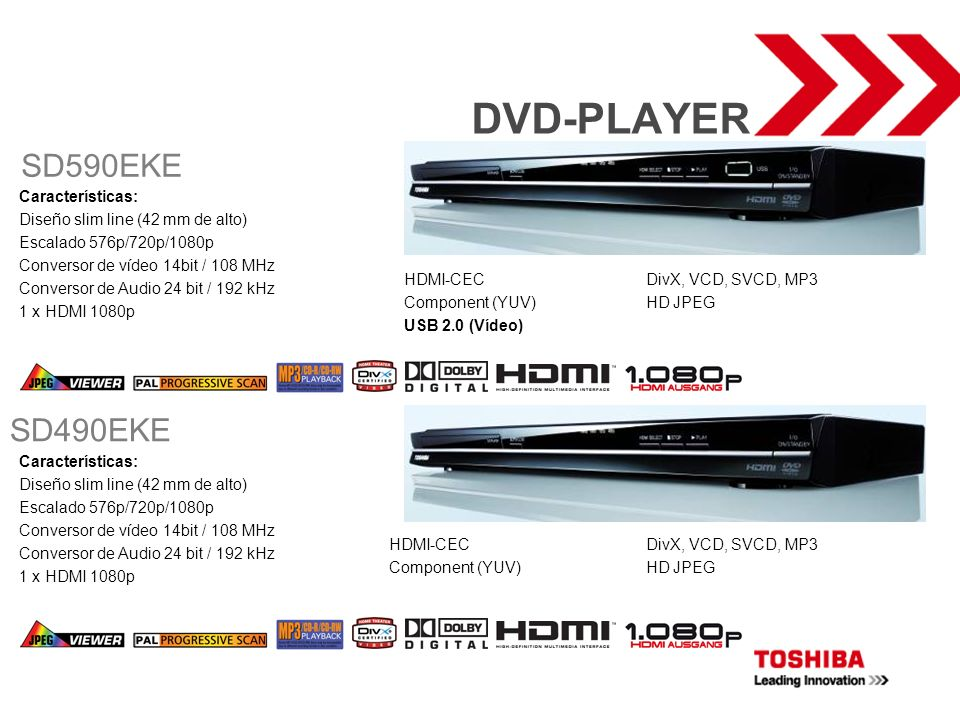 DVD-PLAYER SD590EKE SD490EKE Características: