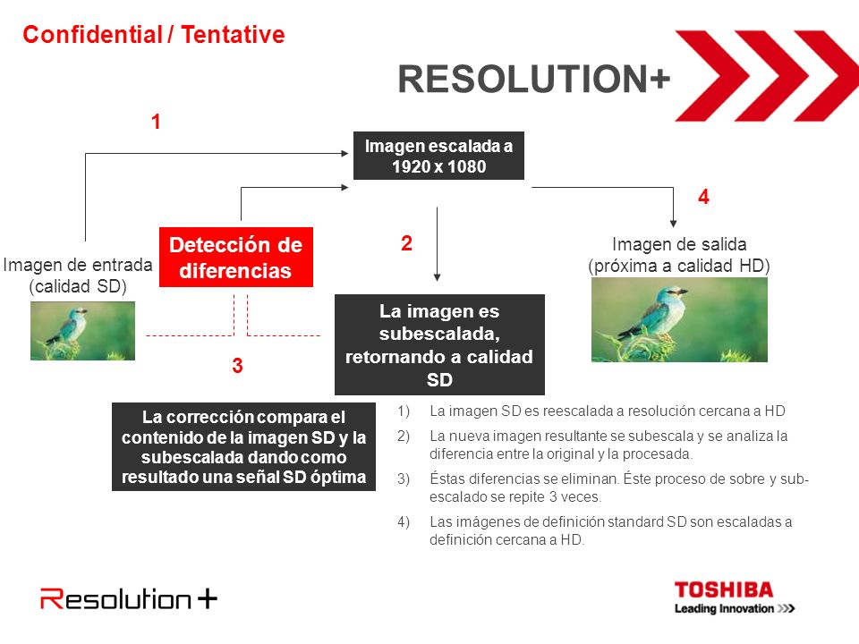RESOLUTION+ Confidential / Tentative 1 4 Detección de diferencias 2 3