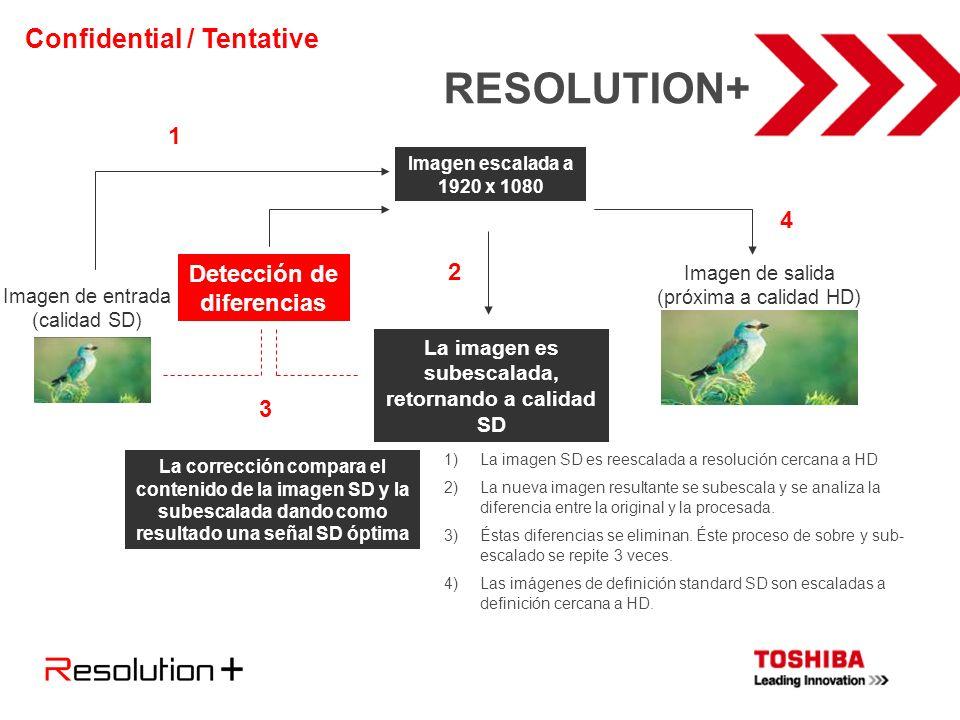 RESOLUTION+ Confidential / Tentative 1 4 Detección de diferencias 2 3
