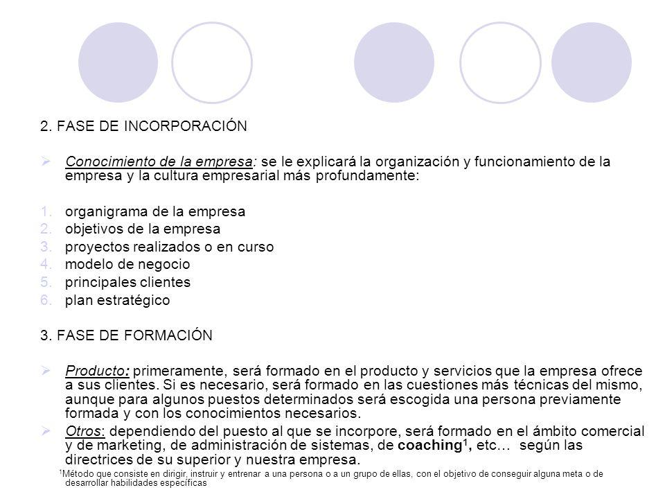 organigrama de la empresa objetivos de la empresa