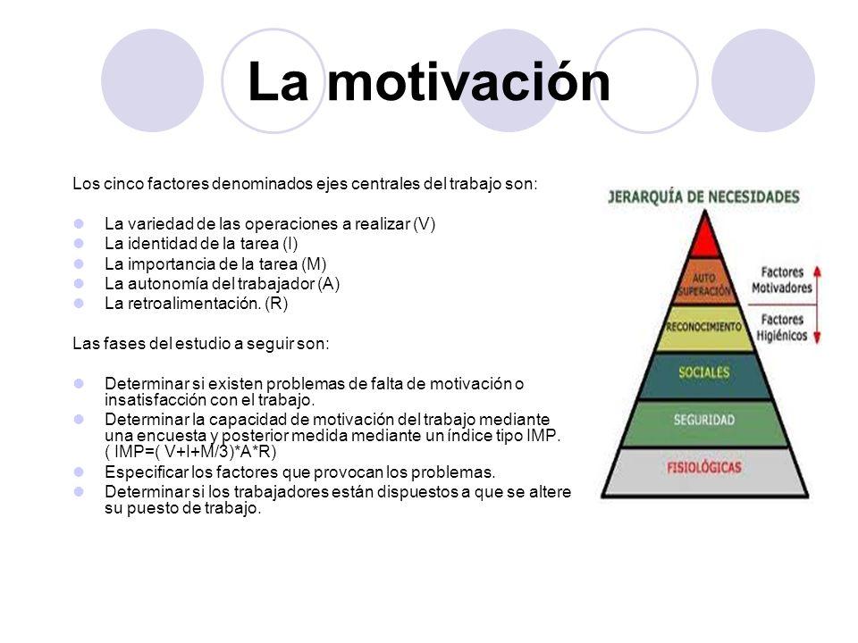 La motivación Los cinco factores denominados ejes centrales del trabajo son: La variedad de las operaciones a realizar (V)