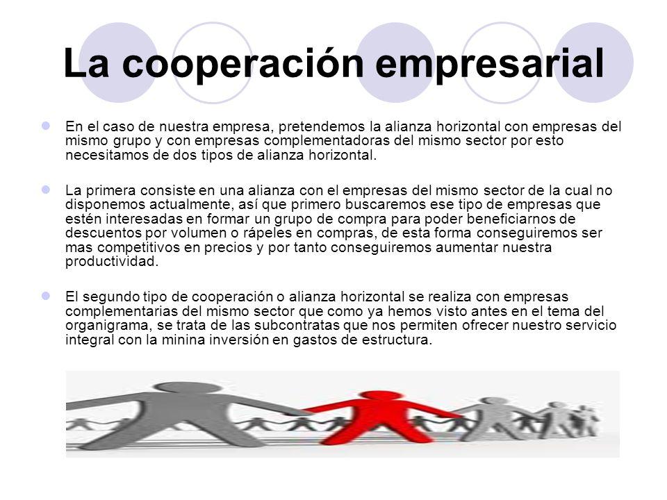 La cooperación empresarial