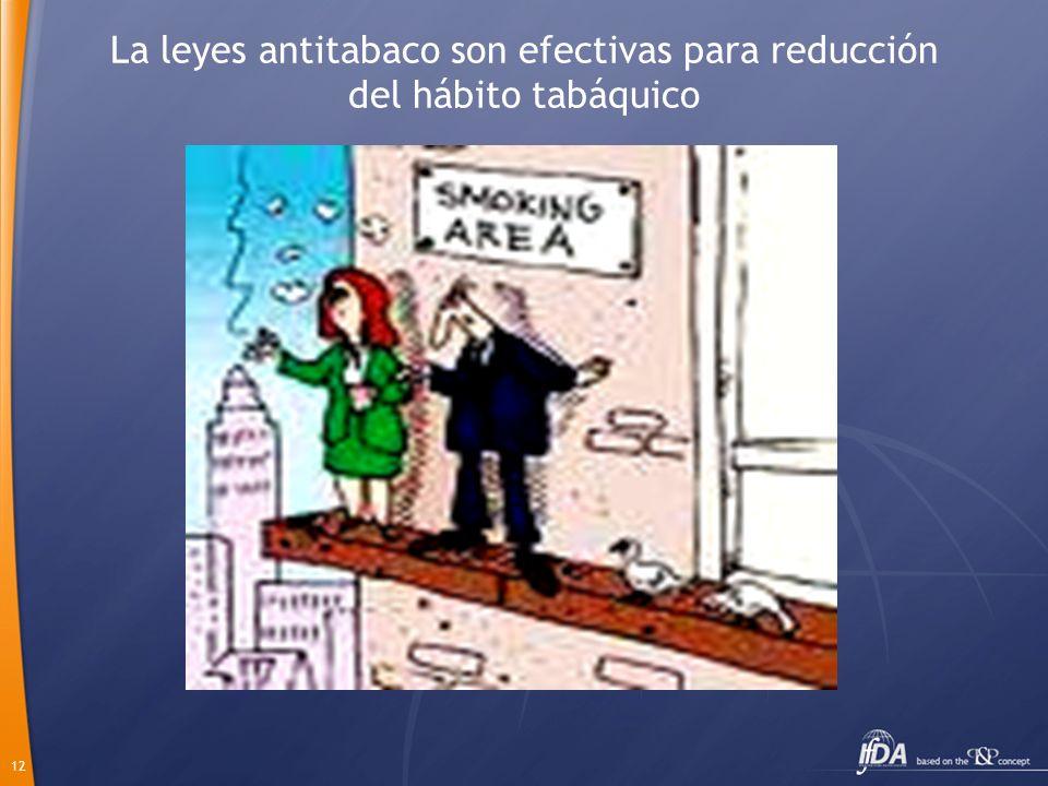 La leyes antitabaco son efectivas para reducción del hábito tabáquico