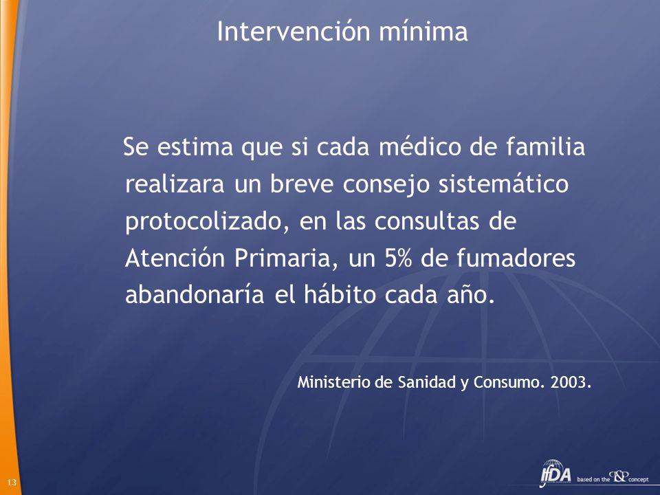 Intervención mínima realizara un breve consejo sistemático