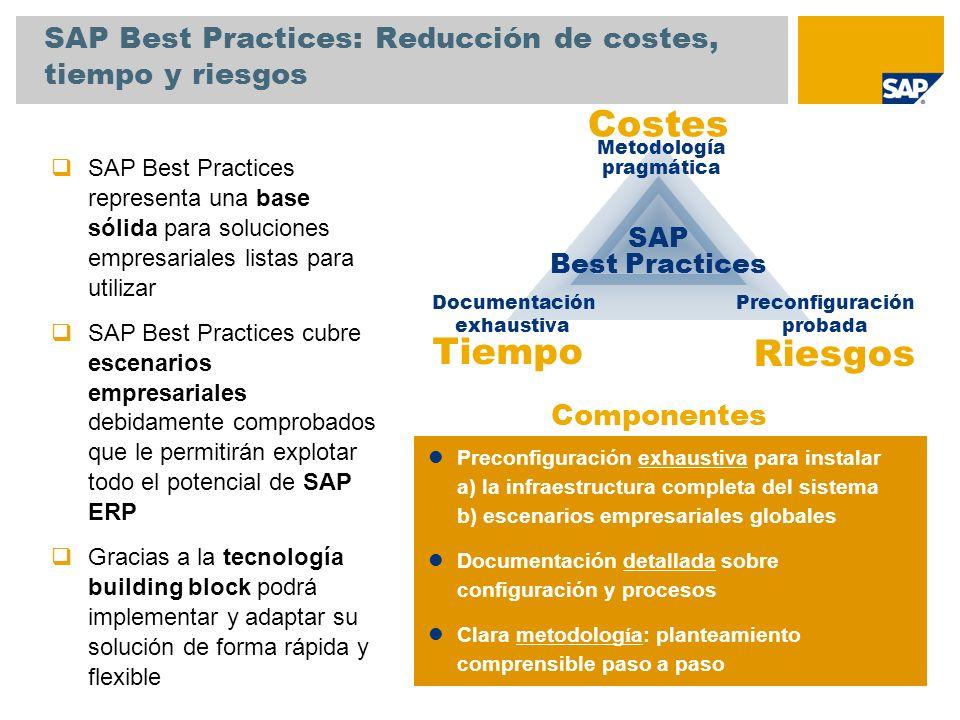 SAP Best Practices: Reducción de costes, tiempo y riesgos