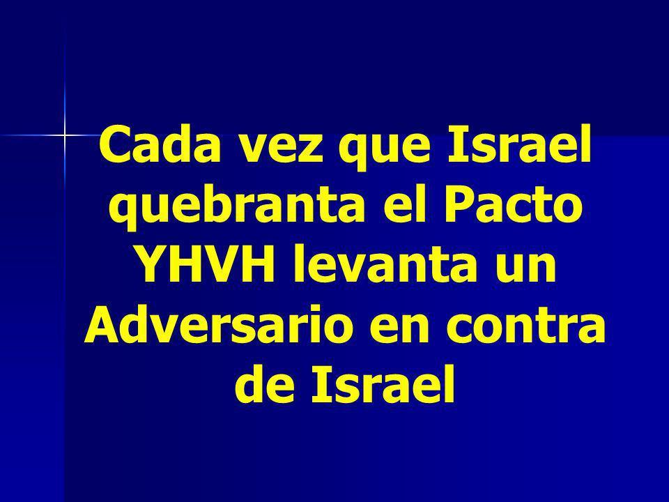 Cada vez que Israel quebranta el Pacto YHVH levanta un Adversario en contra de Israel