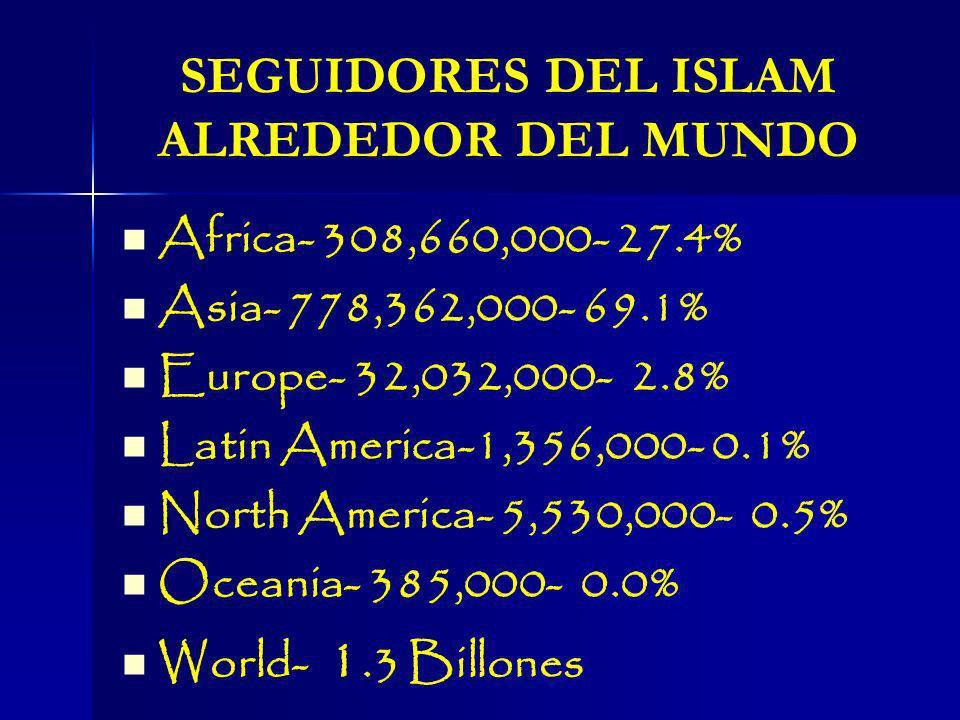 SEGUIDORES DEL ISLAM ALREDEDOR DEL MUNDO