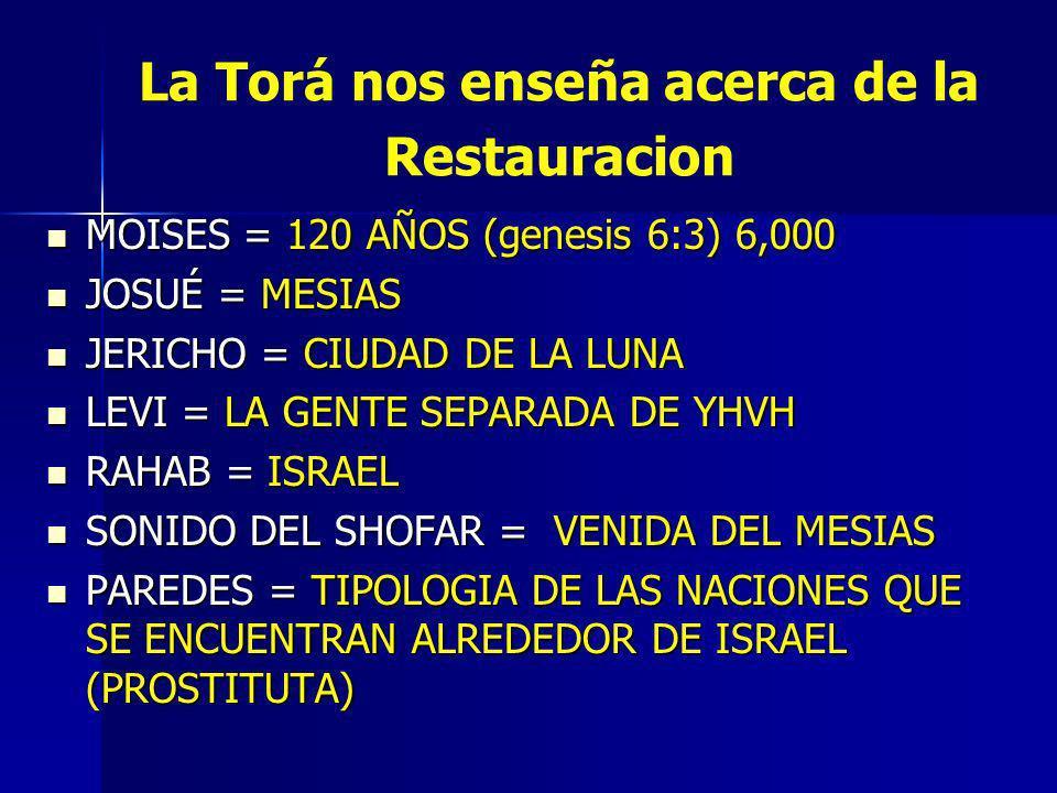 La Torá nos enseña acerca de la Restauracion