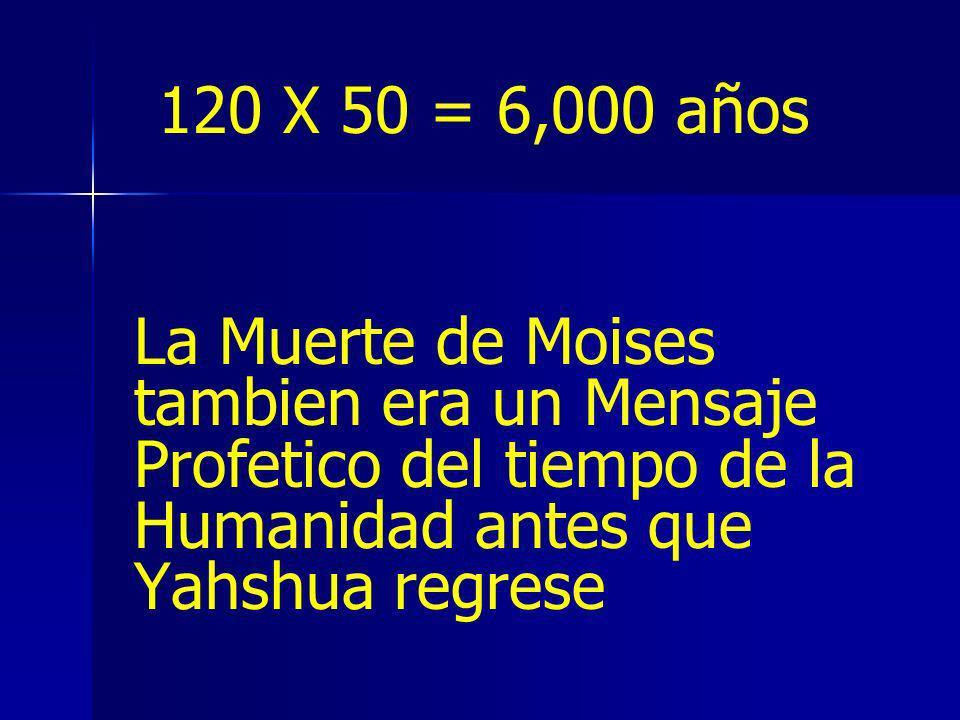 120 X 50 = 6,000 añosLa Muerte de Moises tambien era un Mensaje Profetico del tiempo de la Humanidad antes que Yahshua regrese.