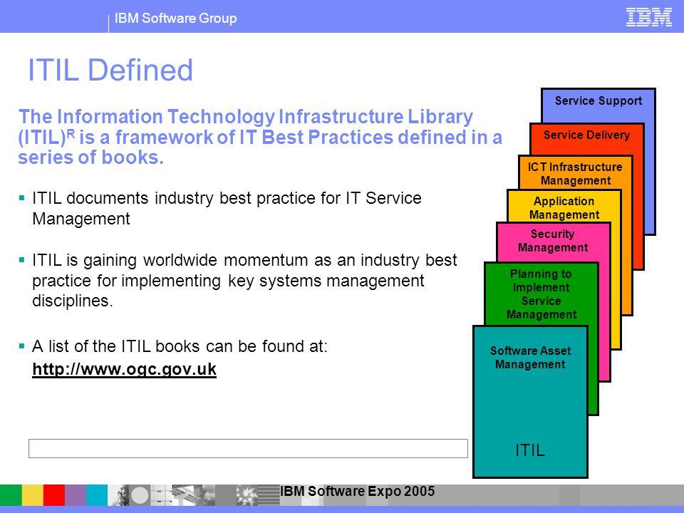 ITIL DefinedService Support. Service Delivery. ICT Infrastructure Management. Application Management.