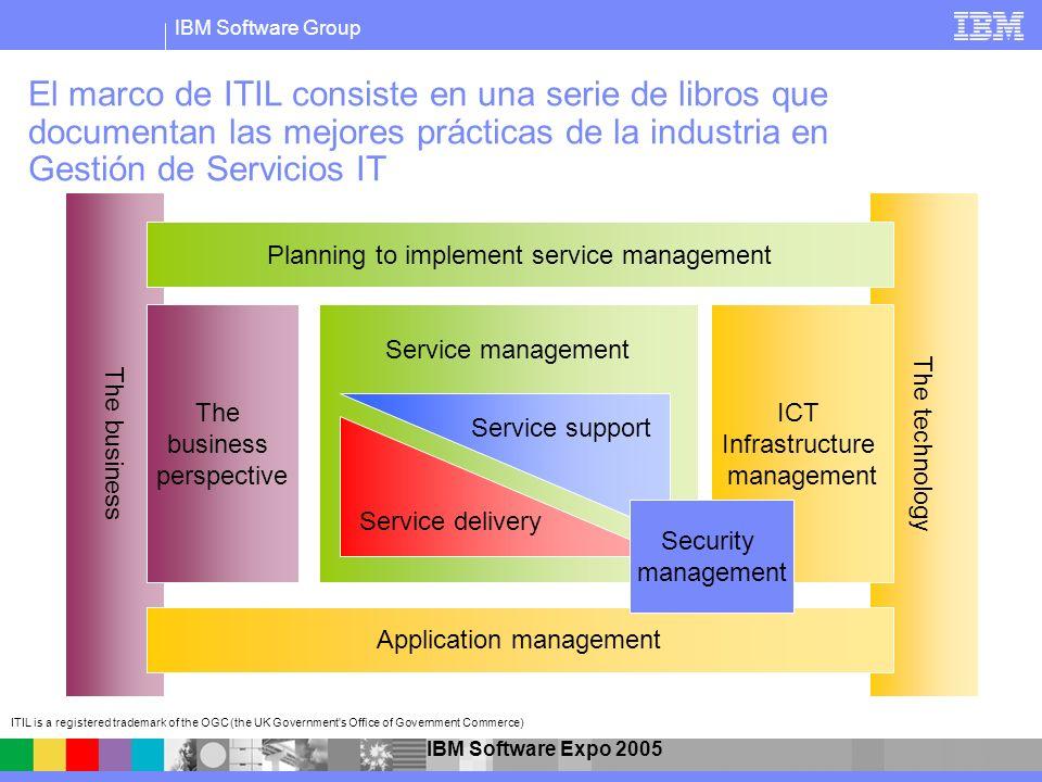 El marco de ITIL consiste en una serie de libros que documentan las mejores prácticas de la industria en Gestión de Servicios IT