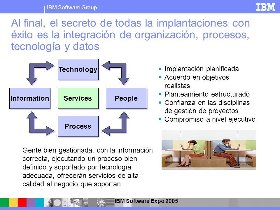 Al final, el secreto de todas la implantaciones con éxito es la integración de organización, procesos, tecnología y datos