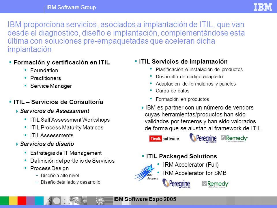IBM proporciona servicios, asociados a implantación de ITIL, que van desde el diagnostico, diseño e implantación, complementándose esta última con soluciones pre-empaquetadas que aceleran dicha implantación