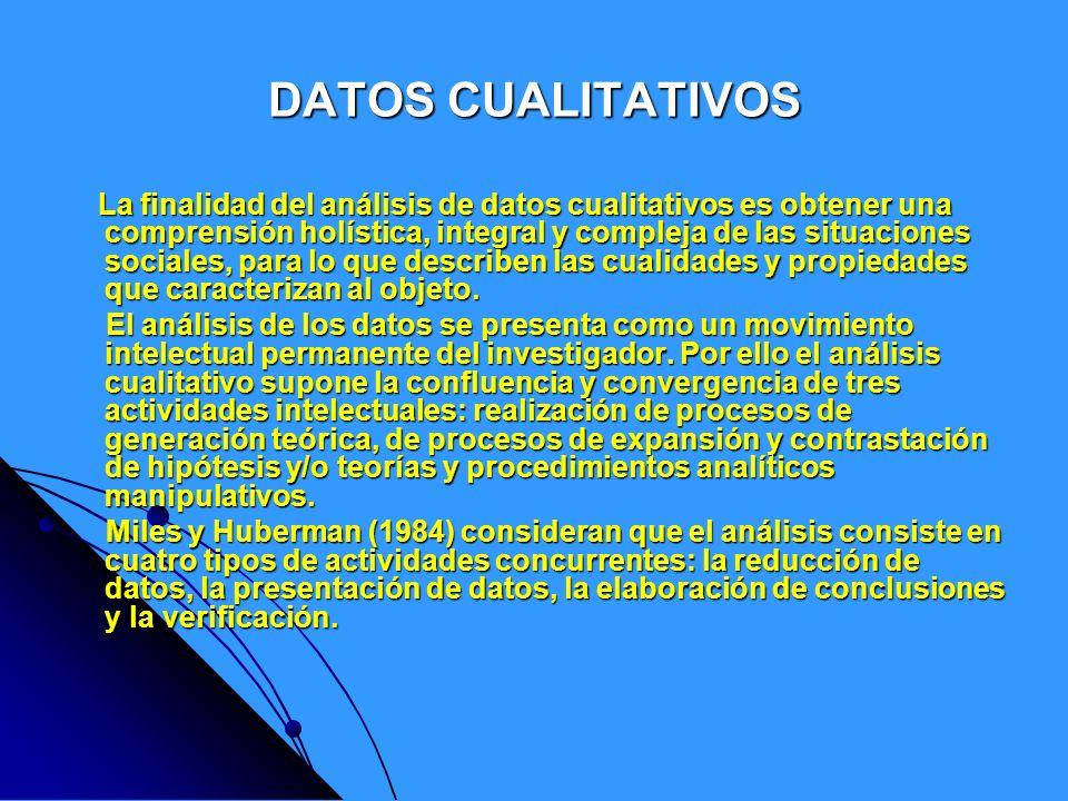 DATOS CUALITATIVOS