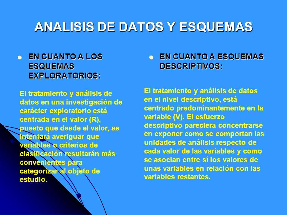 ANALISIS DE DATOS Y ESQUEMAS