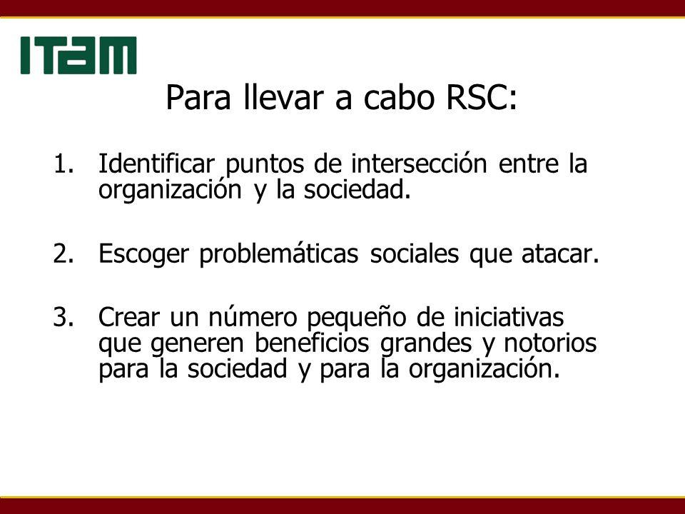 Para llevar a cabo RSC: Identificar puntos de intersección entre la organización y la sociedad. Escoger problemáticas sociales que atacar.
