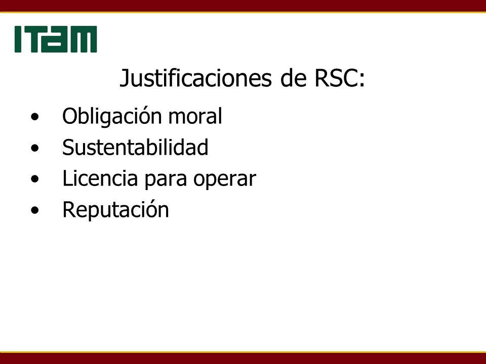 Justificaciones de RSC: