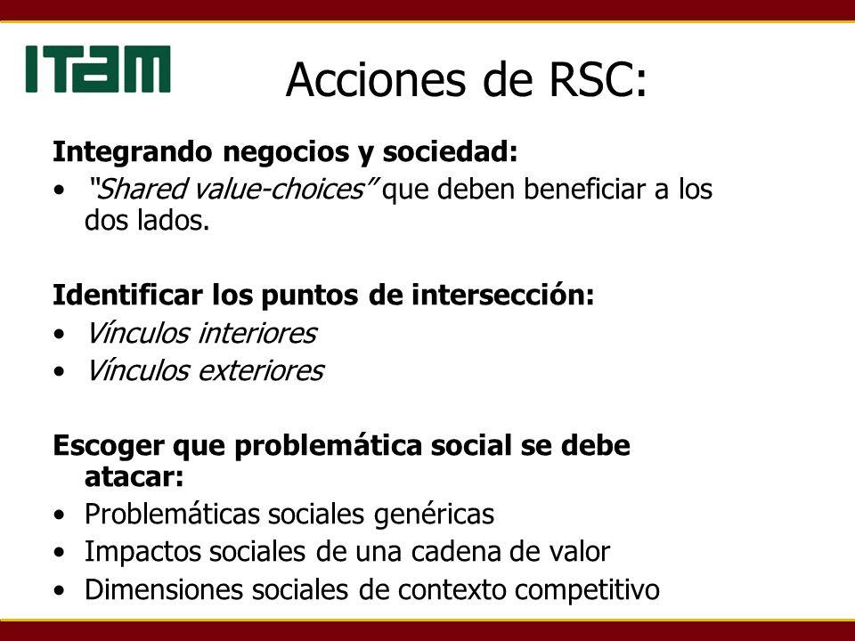 Acciones de RSC: Integrando negocios y sociedad: