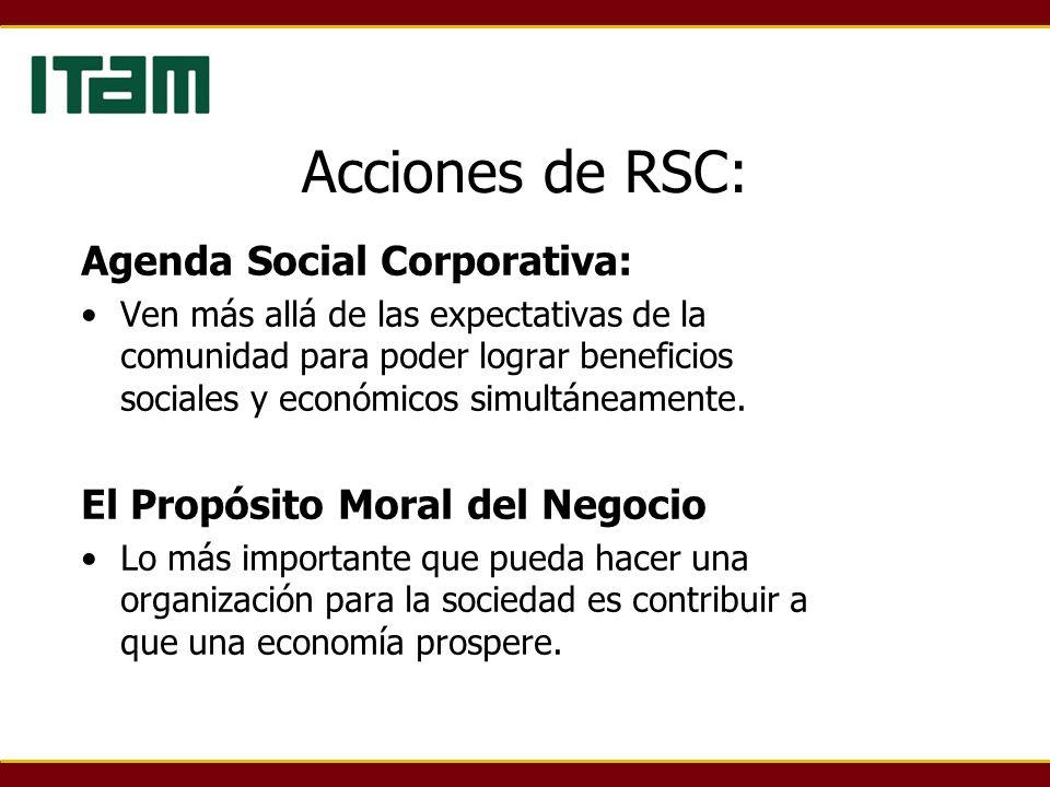 Acciones de RSC: Agenda Social Corporativa: