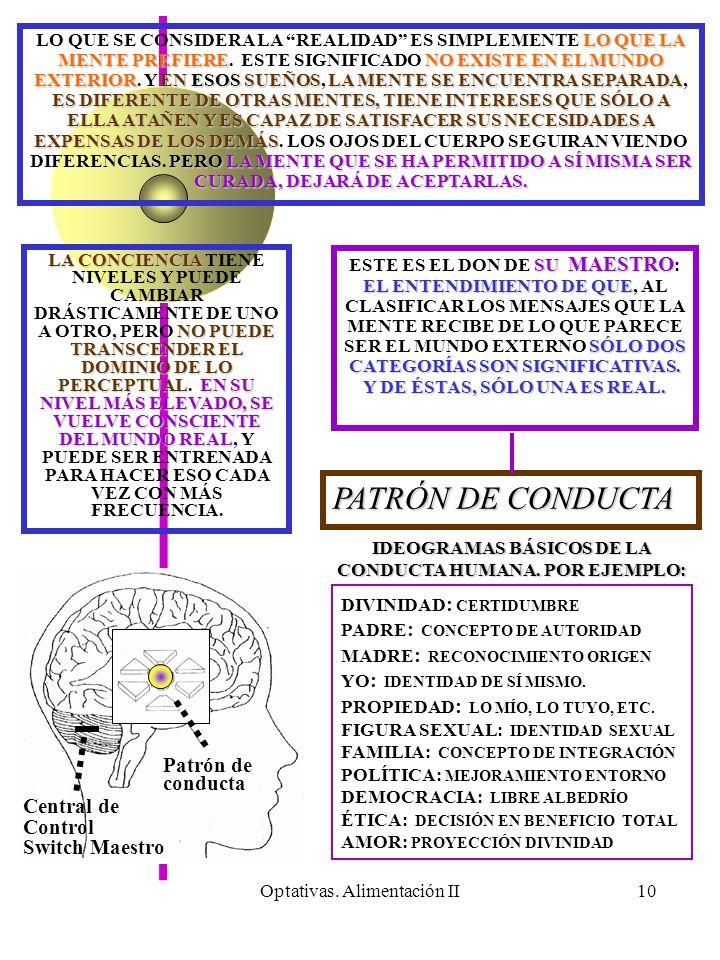 IDEOGRAMAS BÁSICOS DE LA CONDUCTA HUMANA. POR EJEMPLO: