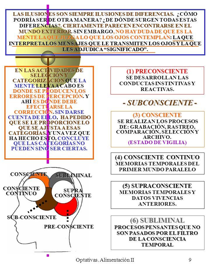 - SUBCONSCIENTE - (6) SUBLIMINAL (1) PRECONSCIENTE (3) CONSCIENTE