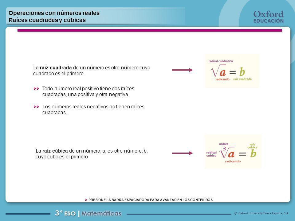 3 Operaciones con números reales Raíces cuadradas y cúbicas