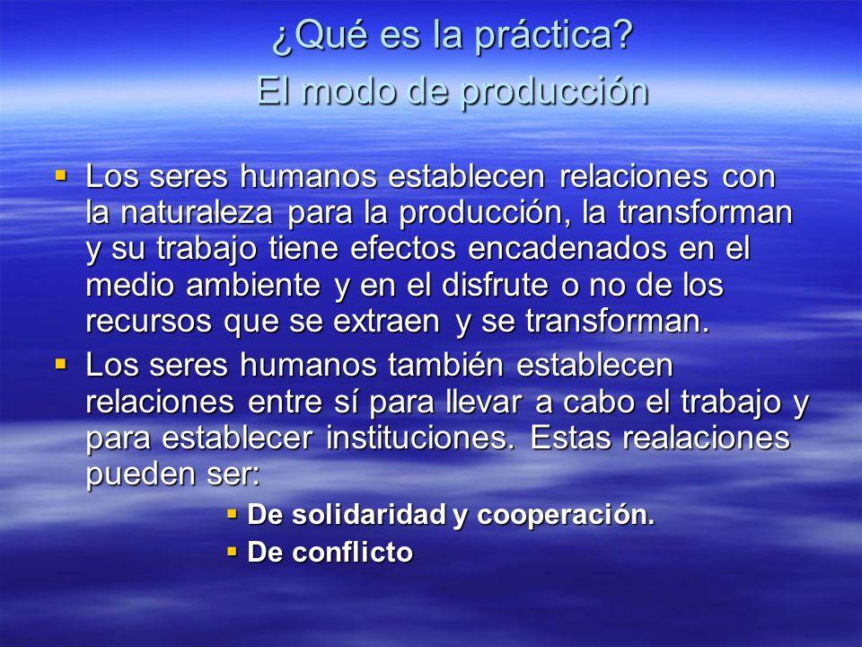 ¿Qué es la práctica El modo de producción