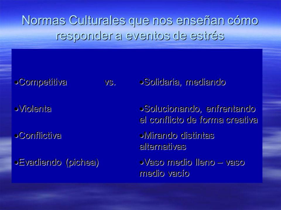 Normas Culturales que nos enseñan cómo responder a eventos de estrés