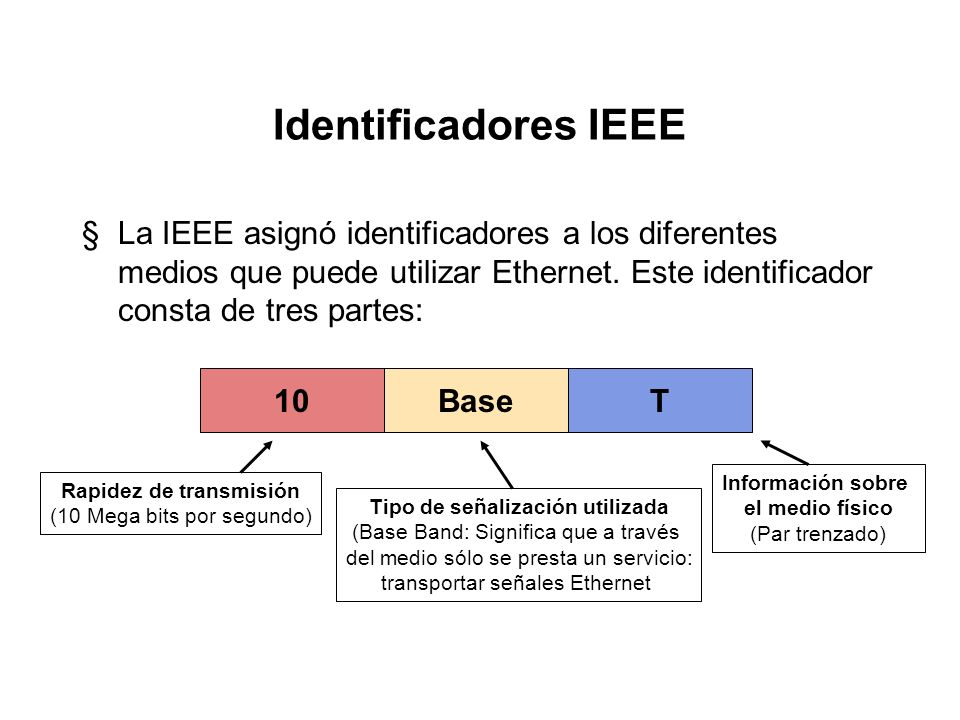 Identificadores IEEE La IEEE asignó identificadores a los diferentes medios que puede utilizar Ethernet. Este identificador consta de tres partes: