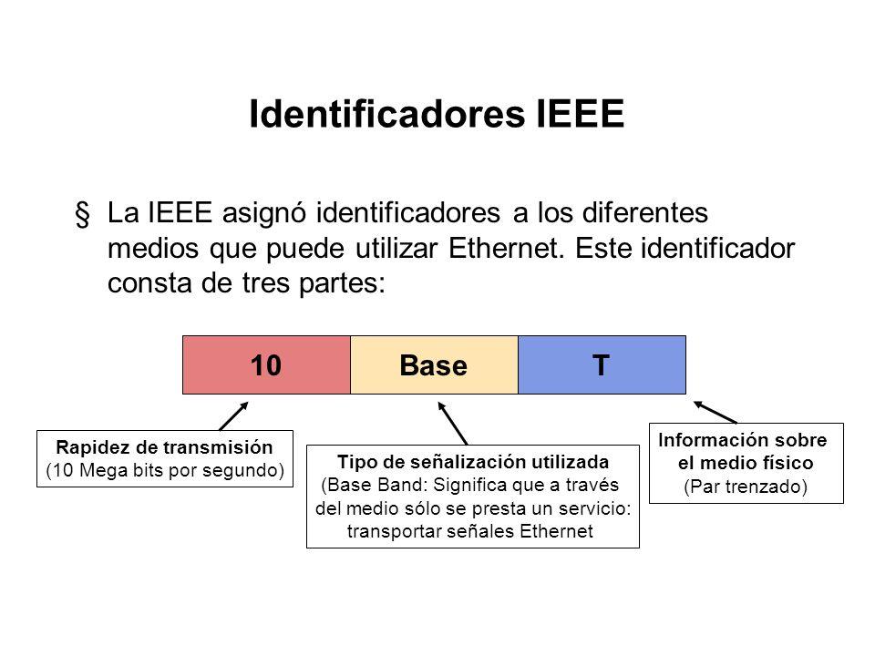 Identificadores IEEELa IEEE asignó identificadores a los diferentes medios que puede utilizar Ethernet. Este identificador consta de tres partes: