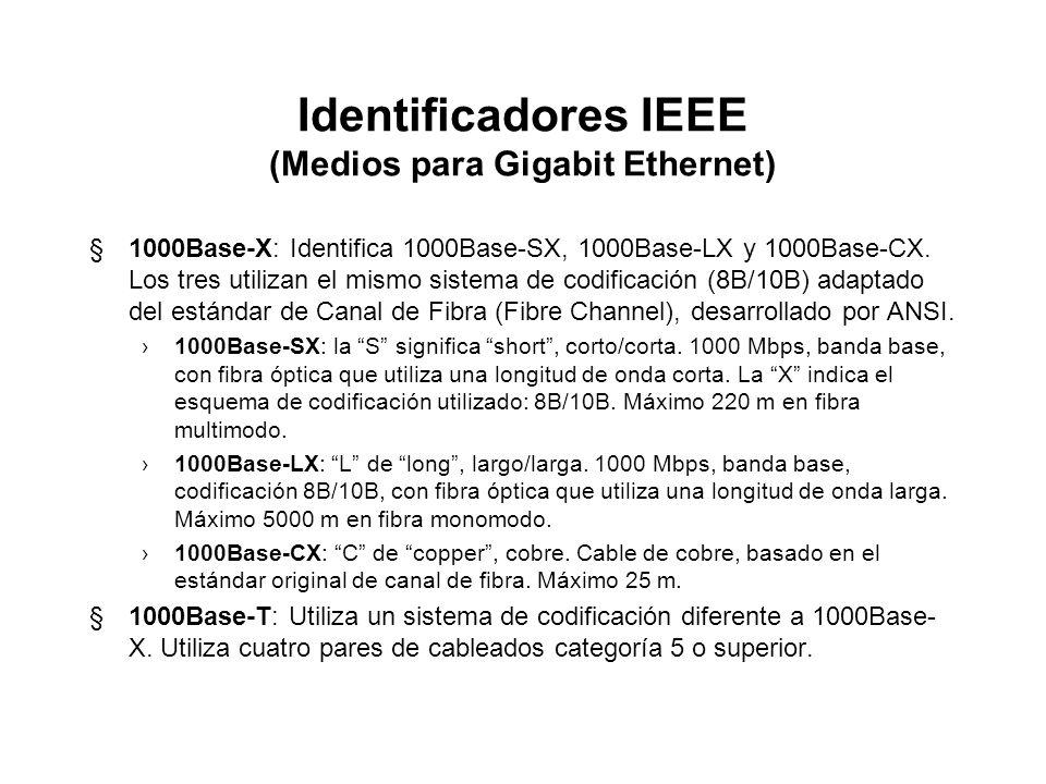 Identificadores IEEE (Medios para Gigabit Ethernet)