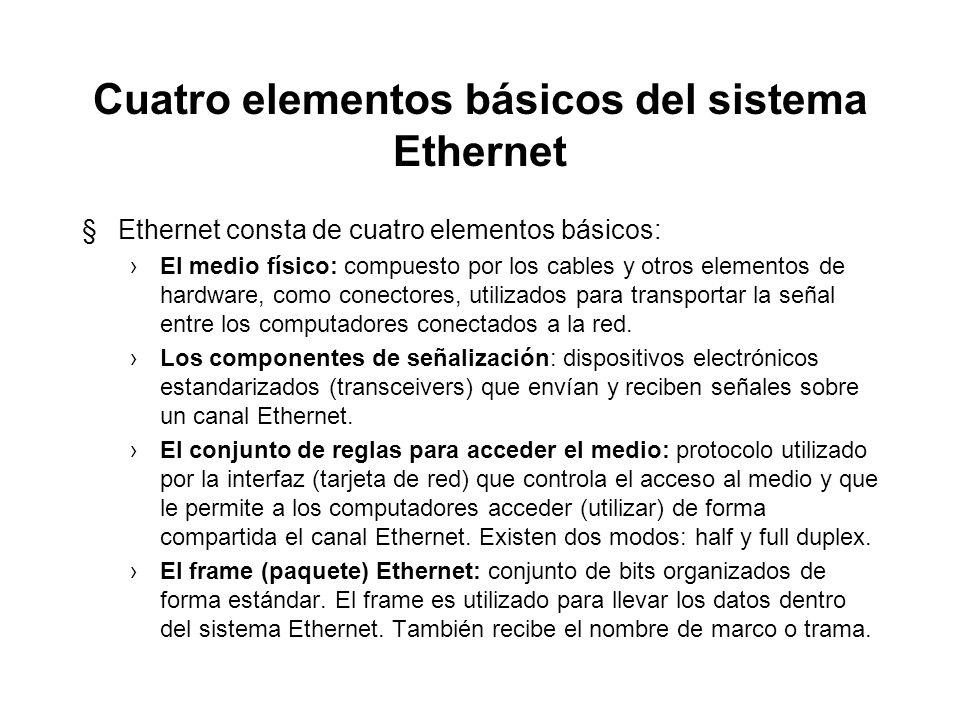 Cuatro elementos básicos del sistema Ethernet