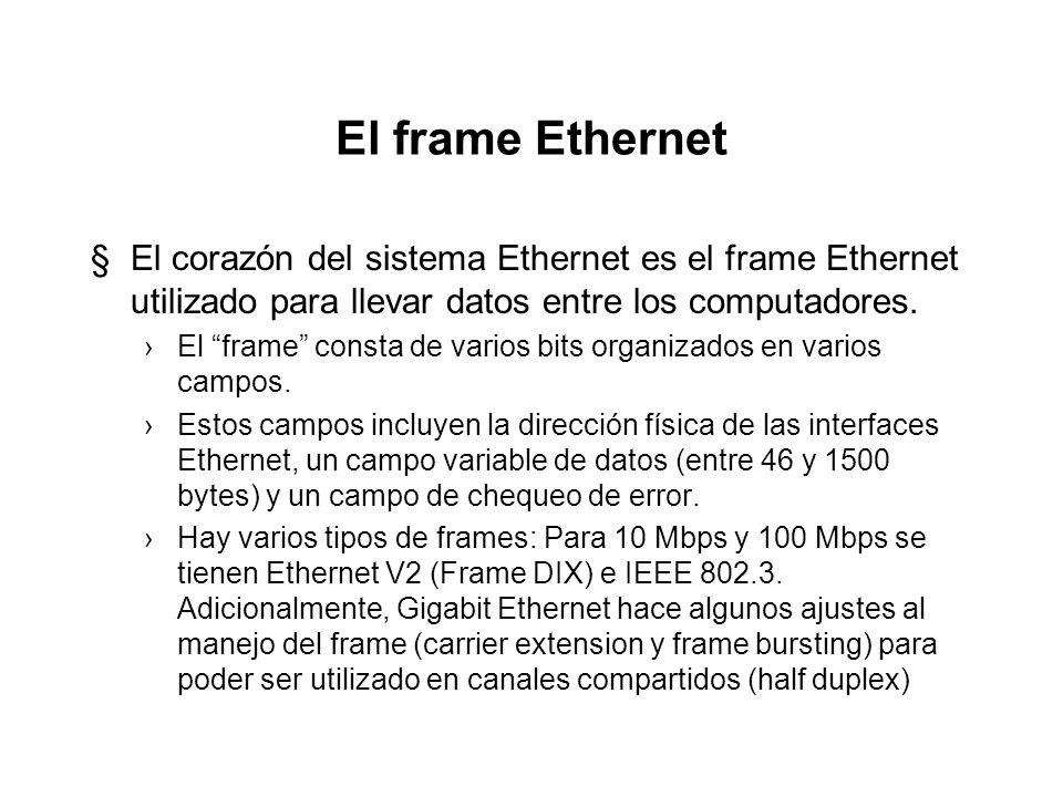 El frame Ethernet El corazón del sistema Ethernet es el frame Ethernet utilizado para llevar datos entre los computadores.