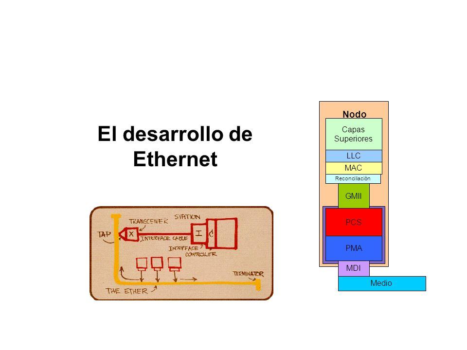 El desarrollo de Ethernet