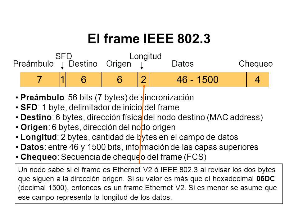 El frame IEEE 802.3 7 1 6 6 2 46 - 1500 4 SFD Longitud Preámbulo