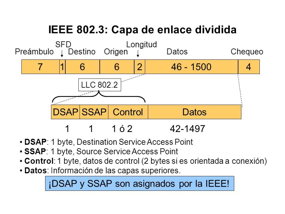 IEEE 802.3: Capa de enlace dividida