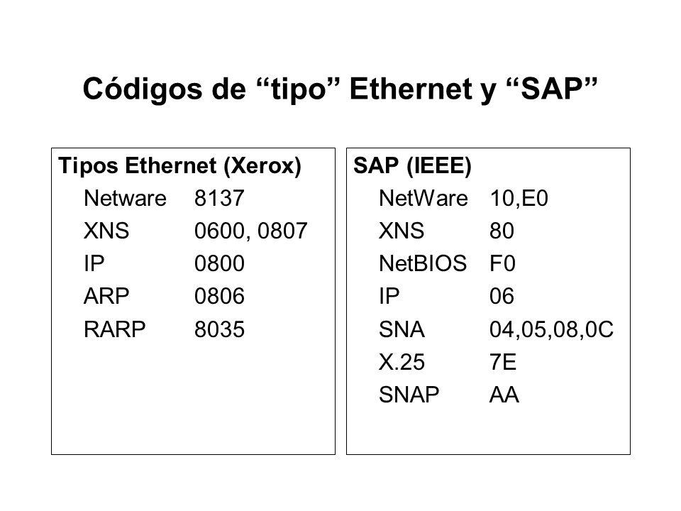 Códigos de tipo Ethernet y SAP