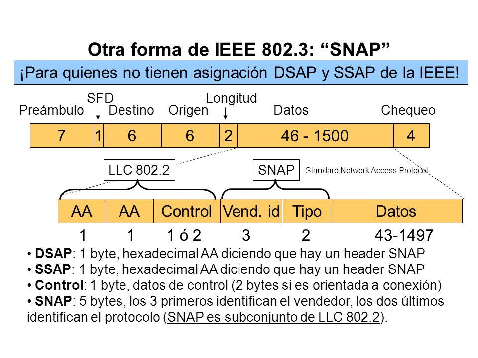 Otra forma de IEEE 802.3: SNAP