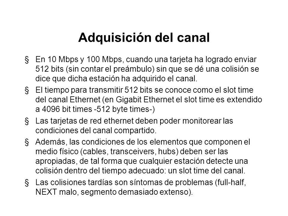 Adquisición del canal